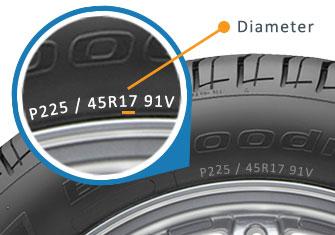335x235-3-diameter