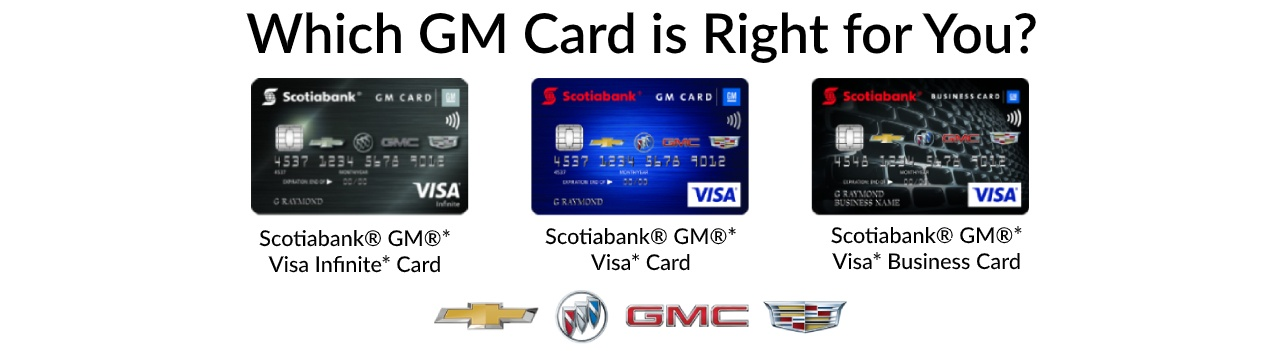 Scotiabank GM Card